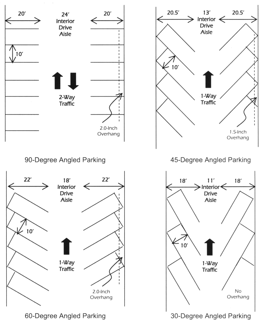driveway parking space dimensions google search parking car park parking space florida. Black Bedroom Furniture Sets. Home Design Ideas