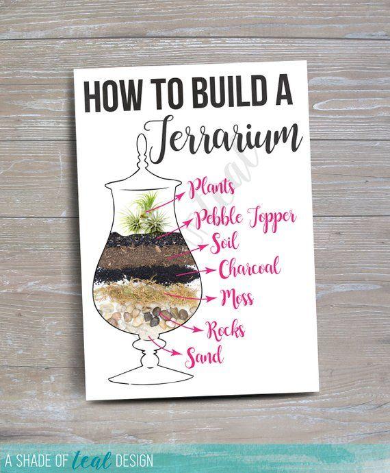 How to build a Terrarium Cheat Sheet // INSTANT DOWNLOAD // Party Decor // Printable, Digital #succulentterrarium