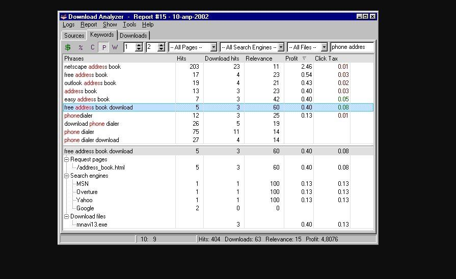 Download Analyzer Advertising Costs Business Intelligence Words