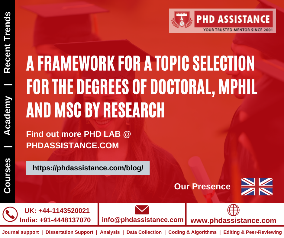 A Framework For Topic Selection The Degree Of Doctoral Mphil And Msc By Research In 2020 Writing Academic Succes Phd M Phil Dissertation English