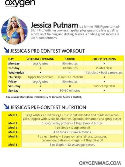 Fitness model competition diet 30+ trendy ideas #fitness