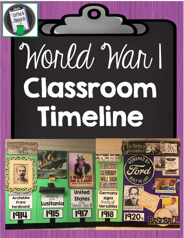 Photo of World War 1 Classroom Timeline (SS5H2)