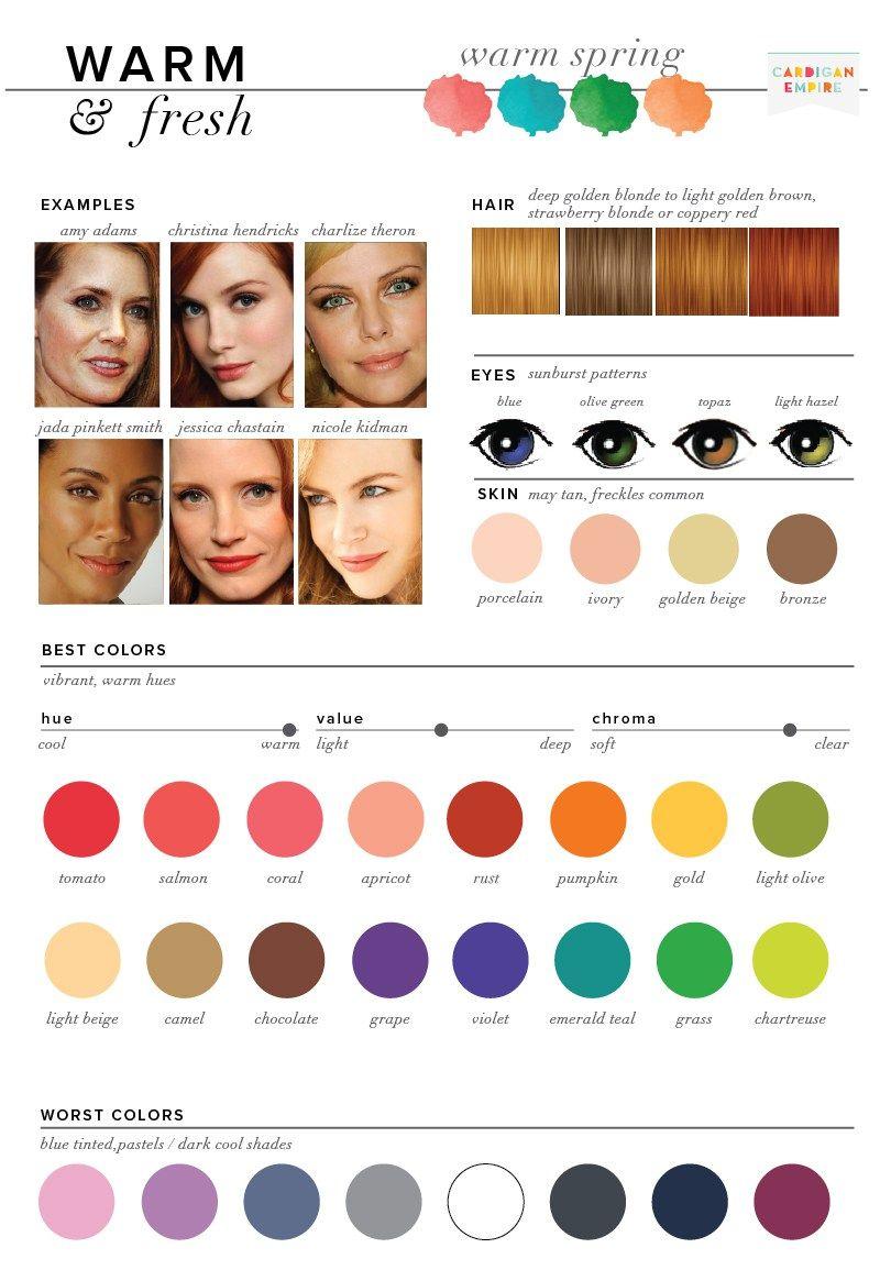 Tror jag är warm spring Best & Worst Colors for Spring, Seasonal Color Analysis