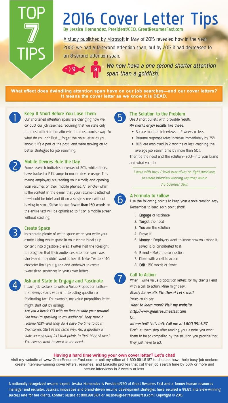 infographic  2016 cover letter tips reveals the top ten need