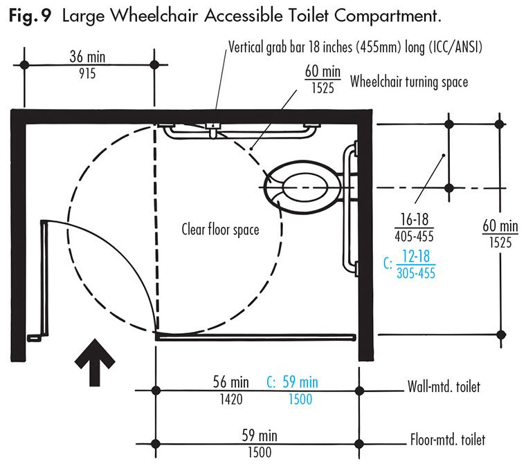 Image result for ada toilet anthropometric data for Ada compliant bathroom layout