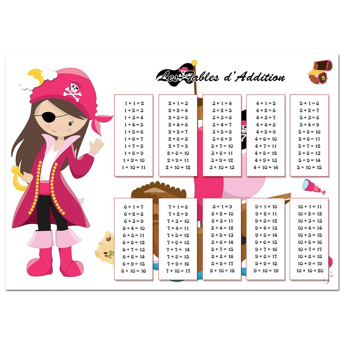 Tables de Multiplication Set De Table Enfant