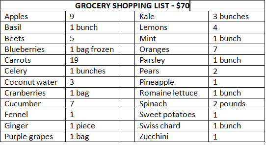 Juice Cleanse Shopping List