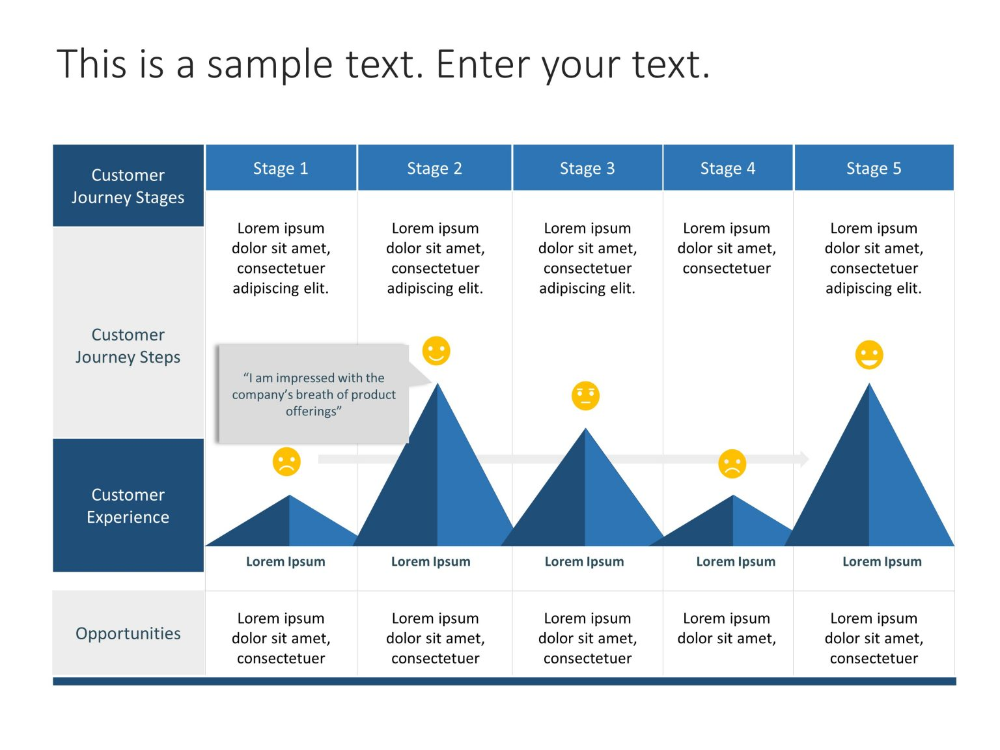 Customer Journey Map Template Customer Journey Mapping Journey Mapping Infographic Powerpoint