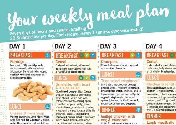 Points diet plan