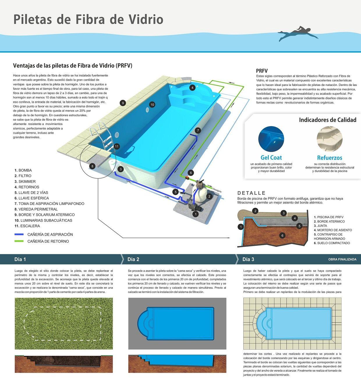 Instalacion piscina buscar con google piscinas for Planos para construir una piscina de hormigon