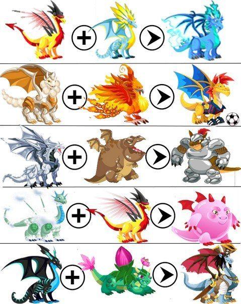 Dragon city скрещивание драконов таблица
