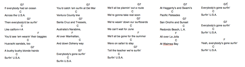 Surfin Usa Simplest Song To Learn With Only 3 Chords C G7 F