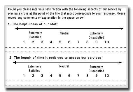 surveys questionnaires examples - anuvrat.info