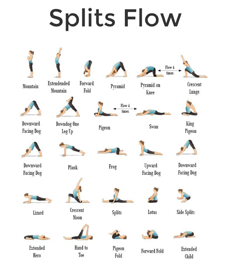 This Pin was discovered by The Journey Junkie I Yoga + Life