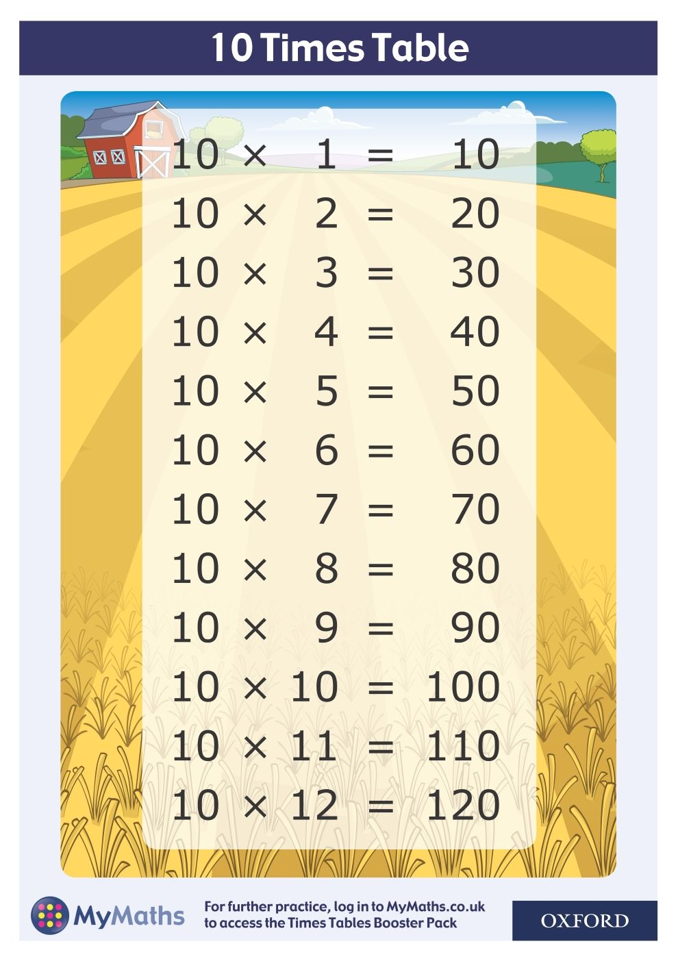 Download A Free Mymaths 10 Times Table Poster A4 To Help Your Class Master Their Times Tables Here Https Oxf 10 Times Table Times Table Poster Times Tables [ 1400 x 990 Pixel ]