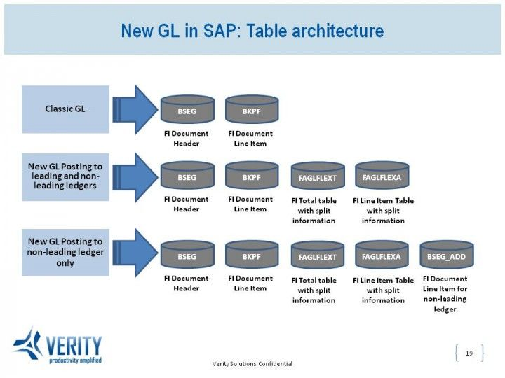 how to create characteristics in sap mm