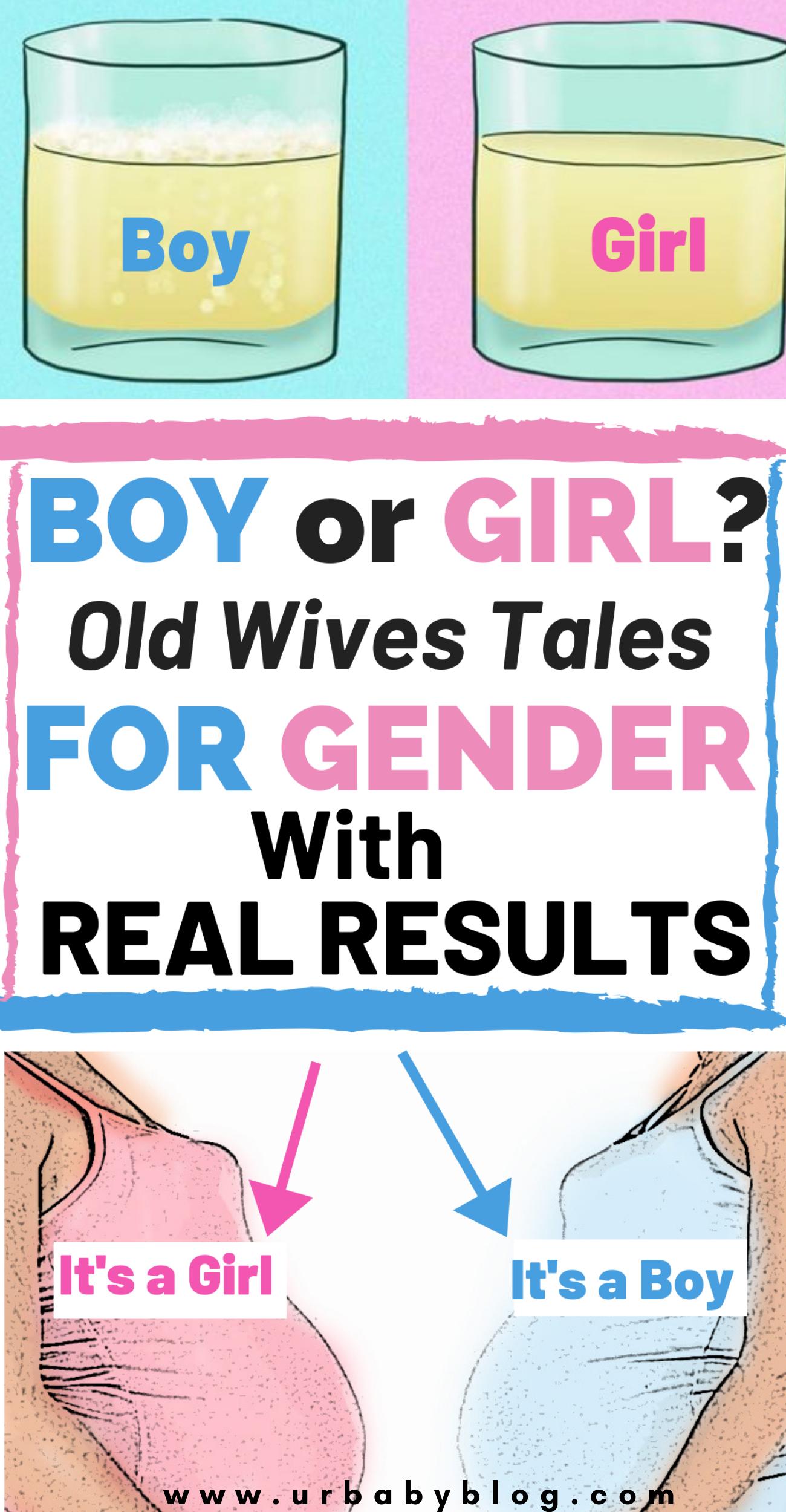 Pin On Gender Prediction