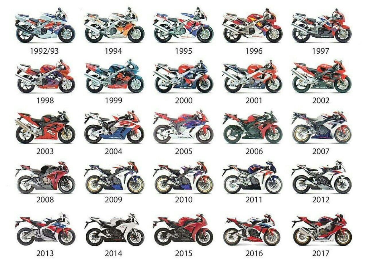 Pin De Mike Molitor Em Motorcycles Com Imagens Motos