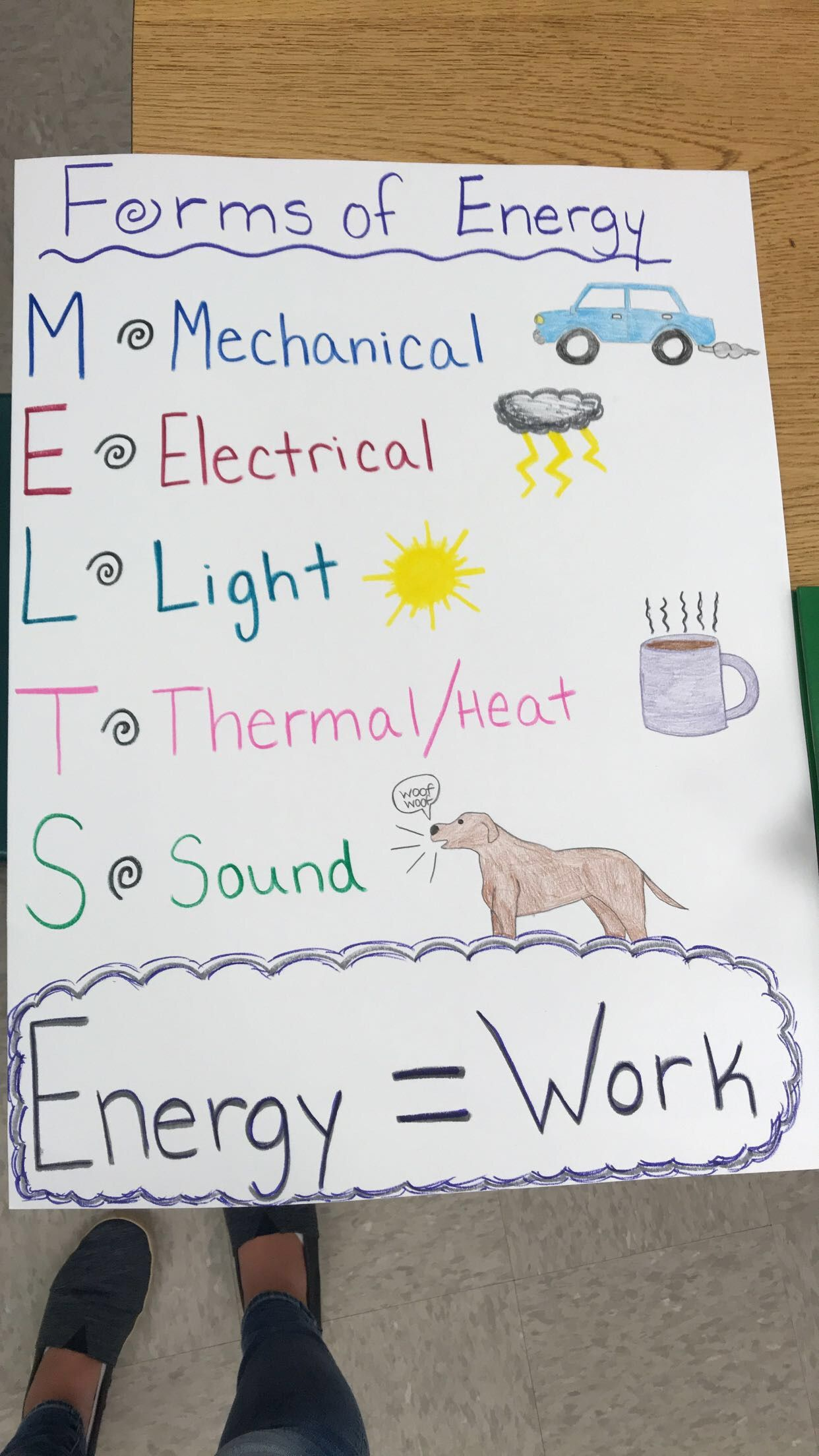 4th Grade Forms Of Energy Anchor Chart