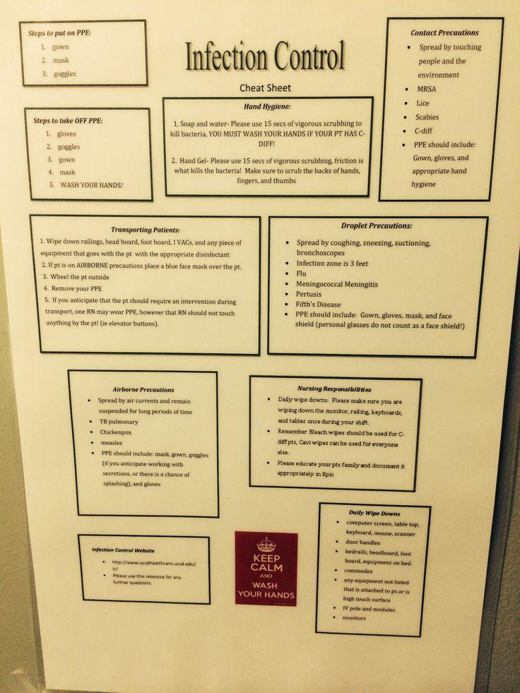 Pin by Shang Shang on Nursing Infection control nursing