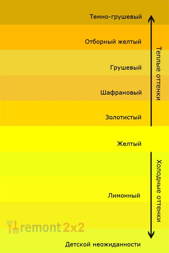 Цвета палитра желтого