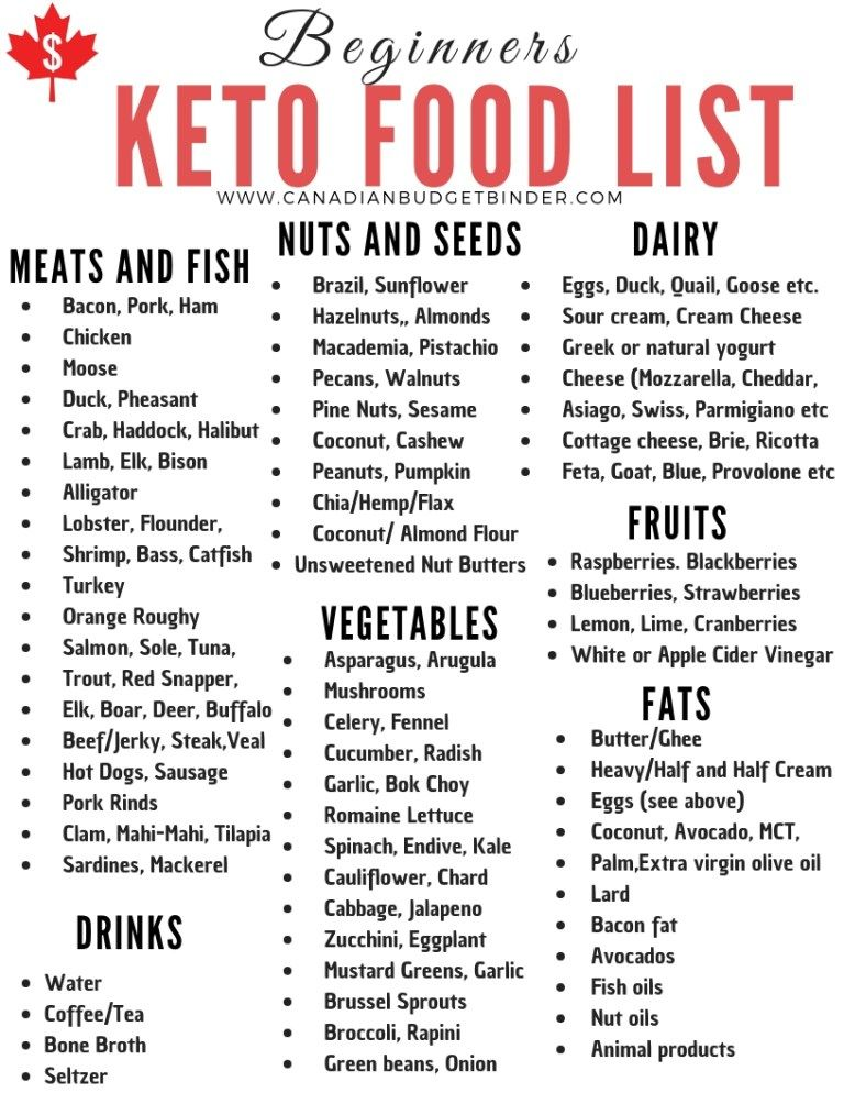 staples for the keto diet