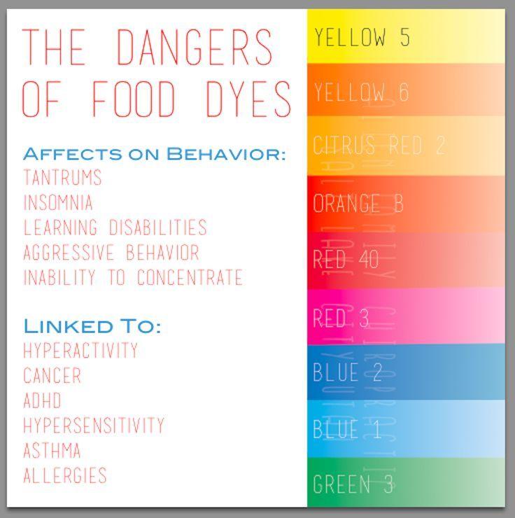 food dye dangers   Foodstutorial.org