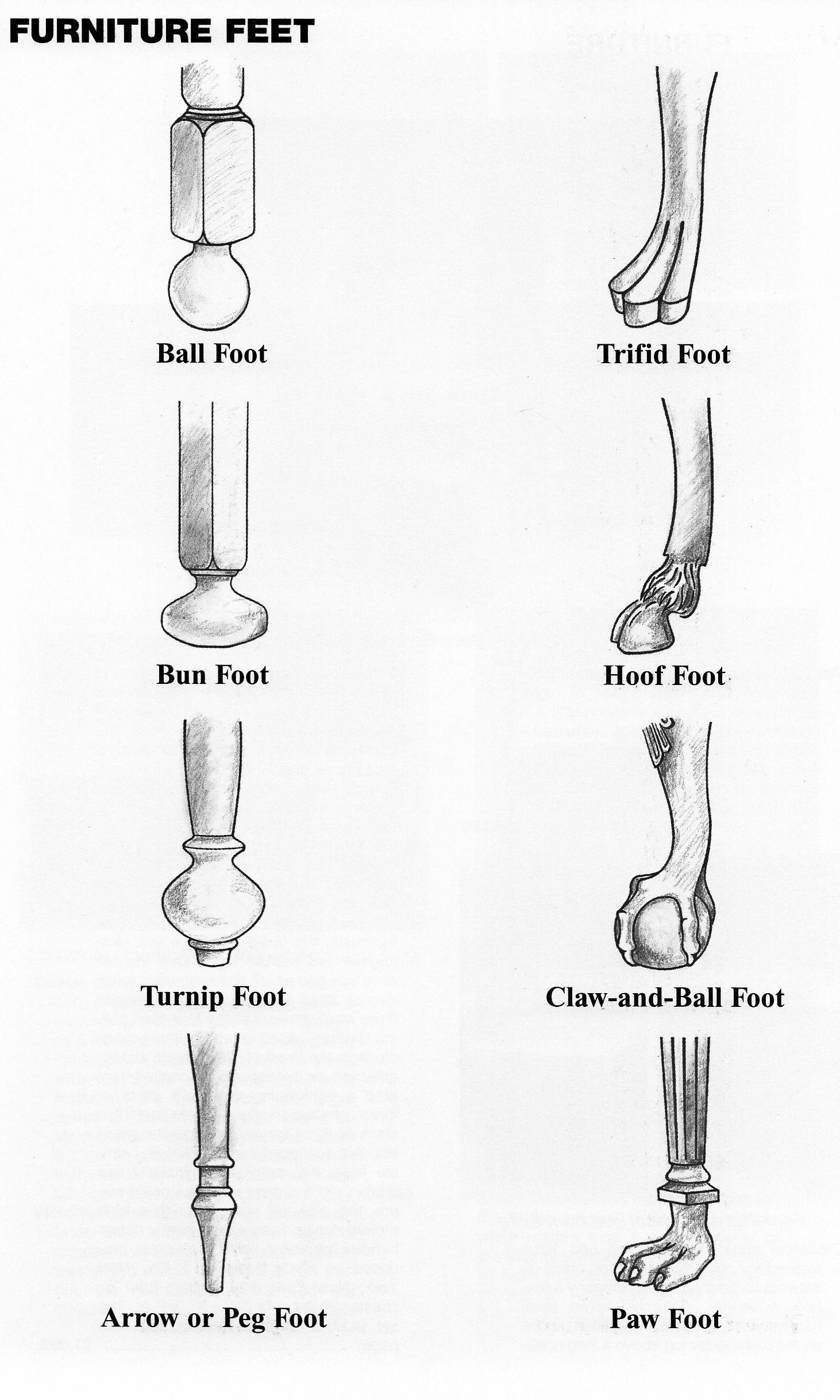Diagrams of furniture feet. - Diagrams Of Furniture Feet. Diagrams Of Antique Furniture