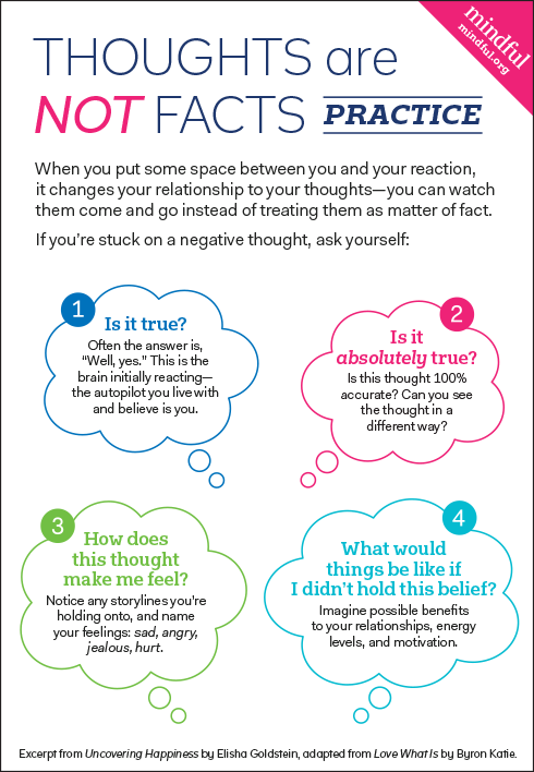Thoughts Are Not Facts - Mindful