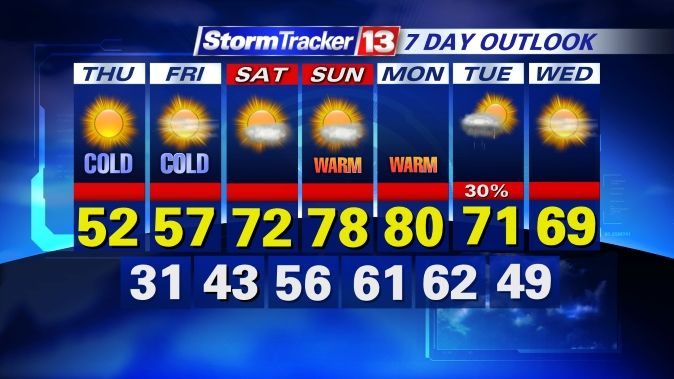 News 13 Orlando Weather Forecast 7 Day Forecast Florida Weather For Us Here In Florida The Next 2 Mornings Will Be Cold