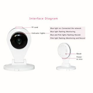 Pin On 2015 Hot Home Security Wifi Ip Camera Systems