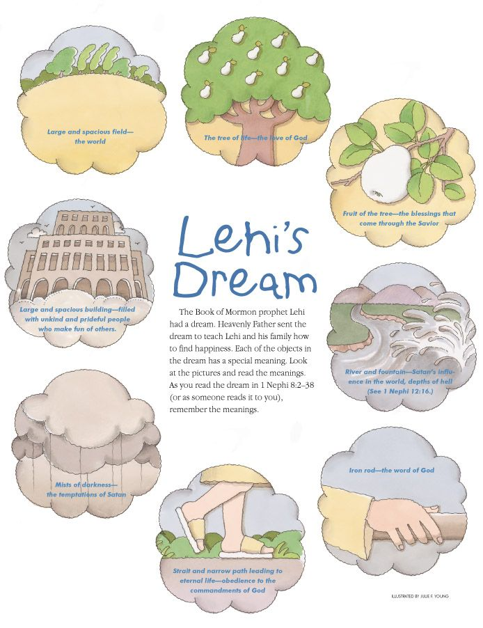 Lehi S Dream Make Into A Game And Print The Scripture Reference