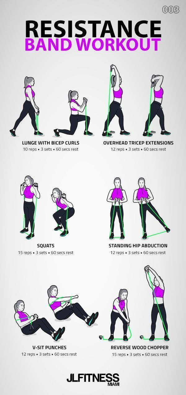 Resistance Band Workout 003 Everyday Is Arm Day Arm Band Day Everyday Resistance Workout Ar Resistance Workout Resistance Band Workout Band Workout