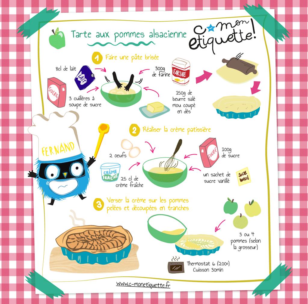 Recette tarte alsacienne recette illustr e recette et - Atelier de cuisine pour enfants ...