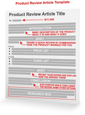 Product Review Article Template  Infographics