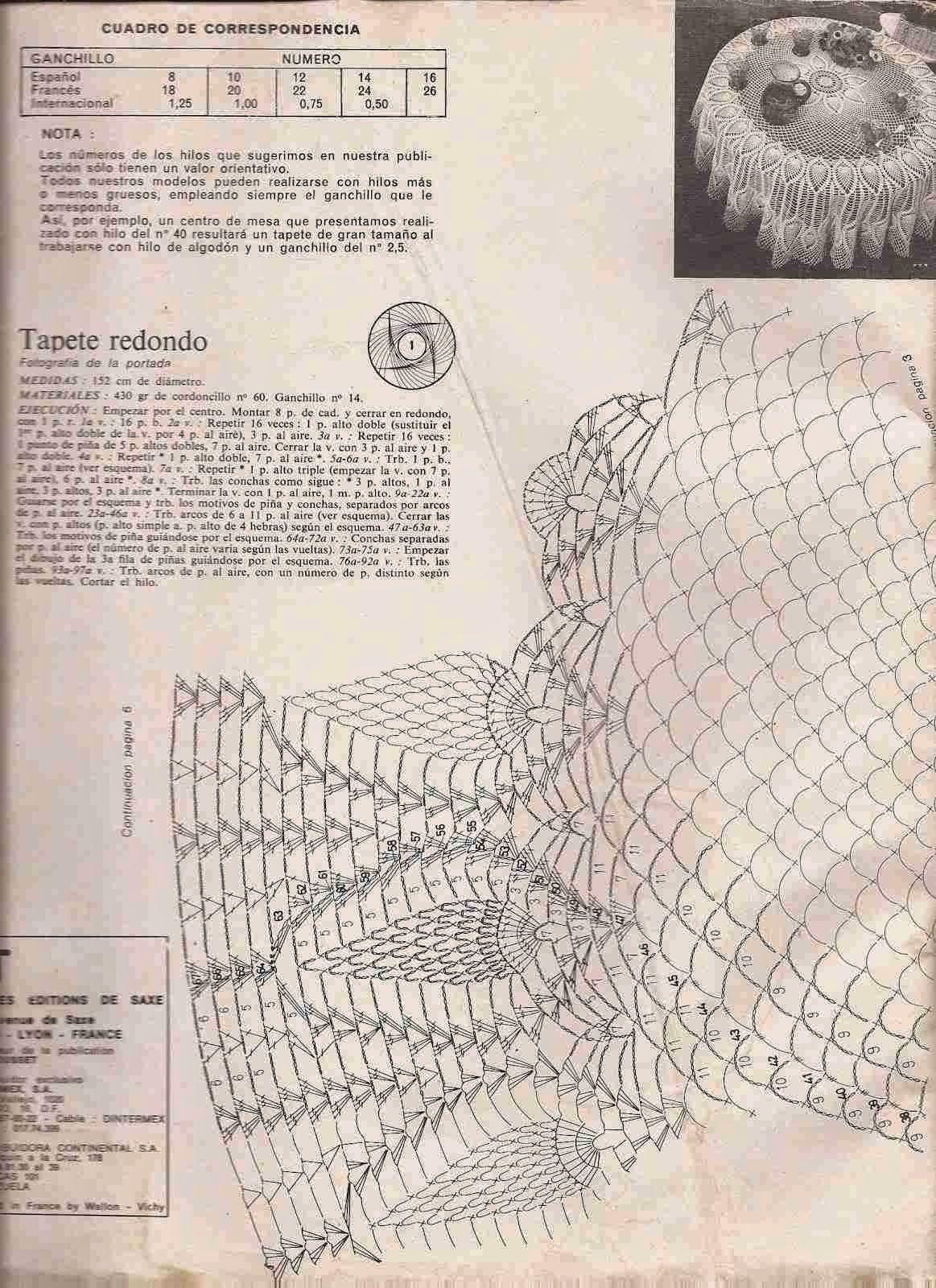 1 Tapete Redondo a Crochet   crochet charts   Pinterest   Mantel ...