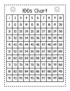Free Worksheets » Printable 100s Chart - Free Math Worksheets for ...