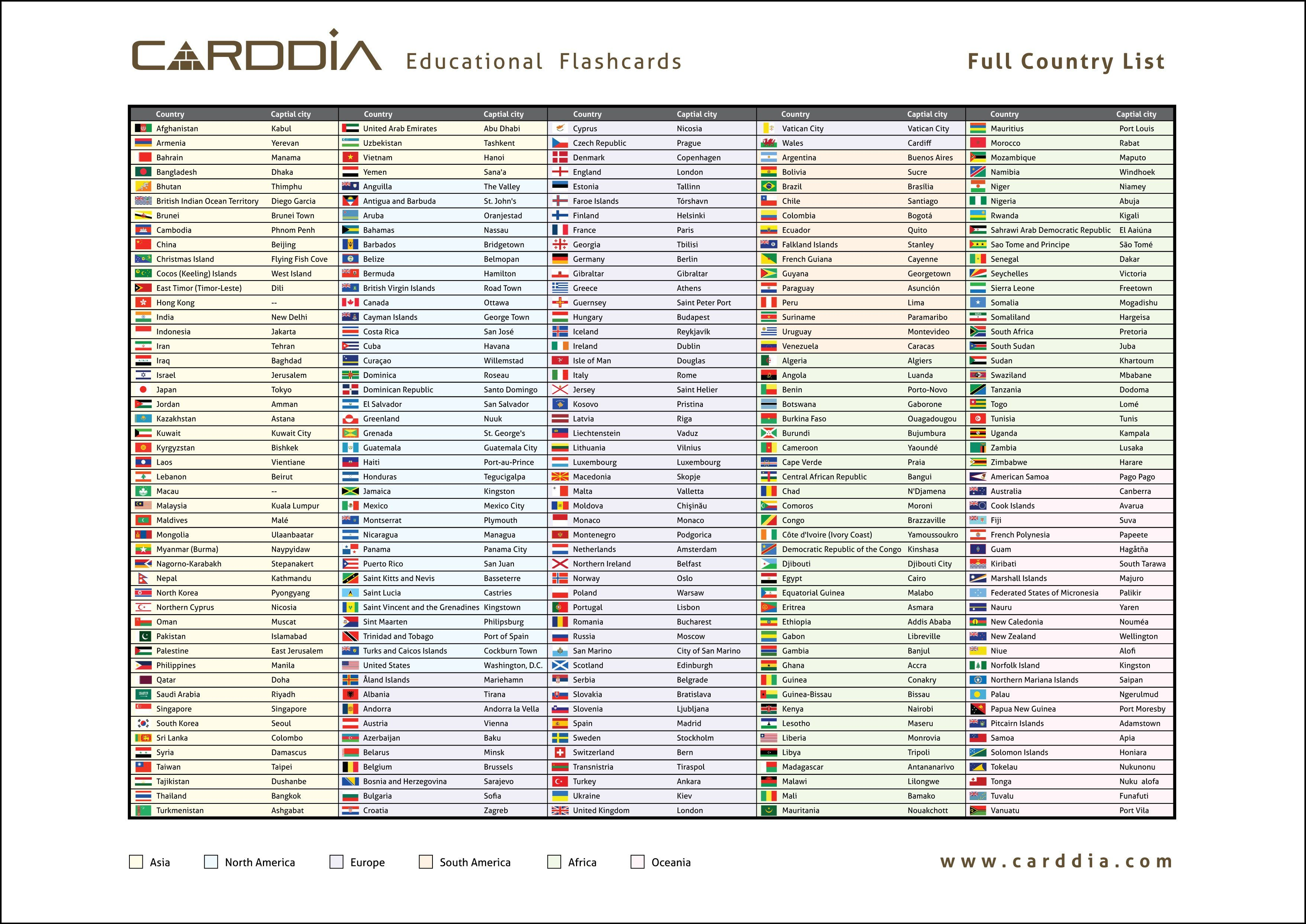 List Of All The Countries In The World Wallpaper