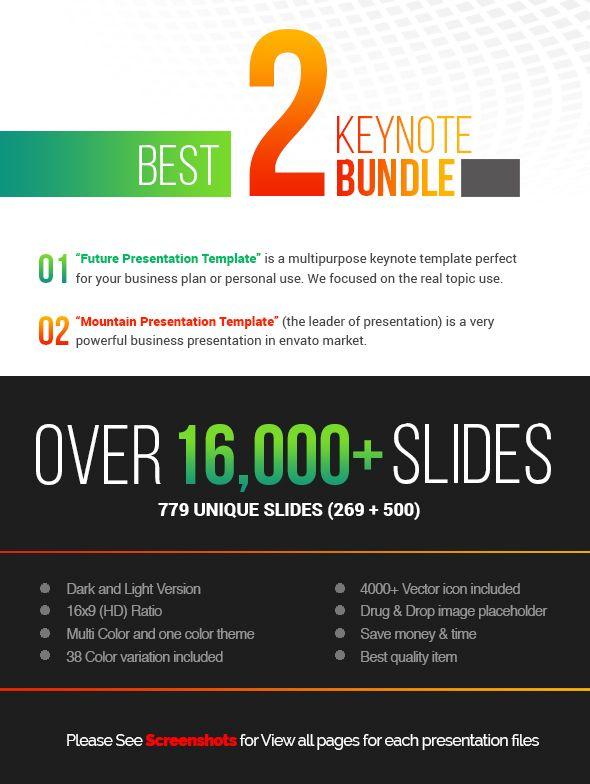 Keynote Presentation Template Bundle V  Best Presentation