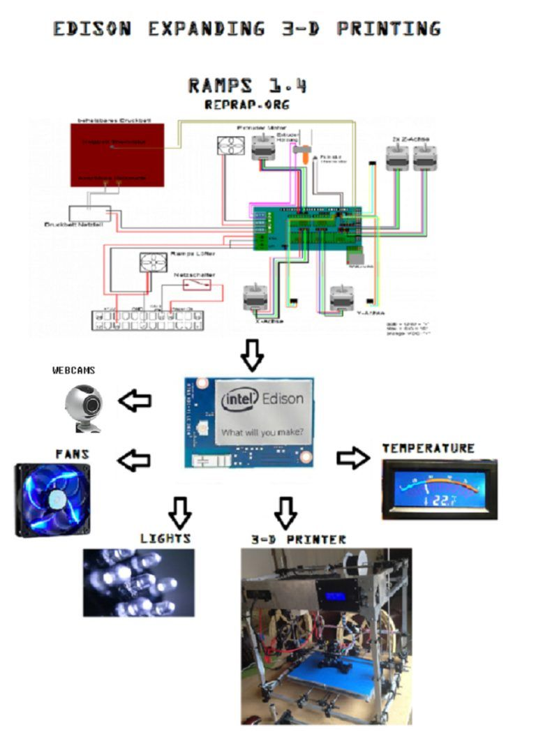 Flex A Lite Wiring Diagram Systems Pinterest And Sony 3d Printer Ramps 1 4 All Image About