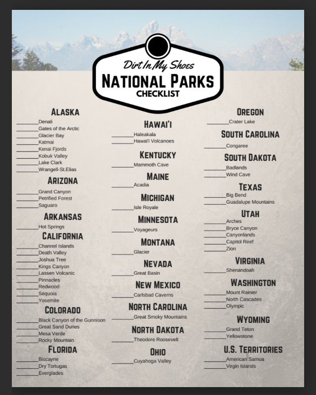 photo regarding Printable National Park Checklist referred to as Nationwide Parks Listing (Dust Within just My Footwear) permits shift there