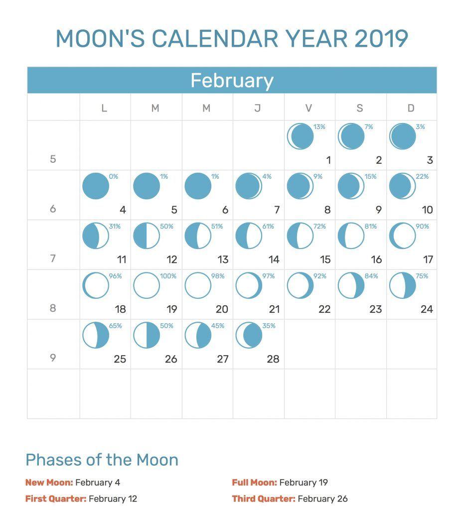Moon Calendar Calendar For February 2019 February February2019