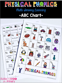 ABC Chart   This ABC Chart Will Help Your Students Learn Their Alphabet And  Letter Sounds