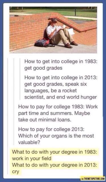 Oh how college has changed