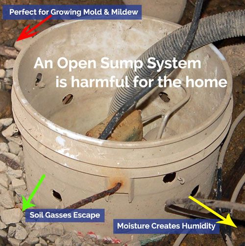 Using An Open Or Closed Channel Sump Pump In Interior Basement
