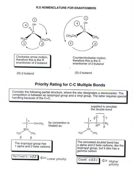 Stereochemistry Teaching Chemistry Organic Chemistry Science Chemistry