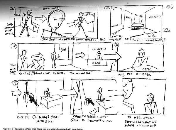 Movie Storyboard  Boards    Storyboard