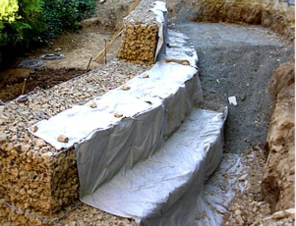 Gabion Wall Geotech Tissu Tissu Materiaux