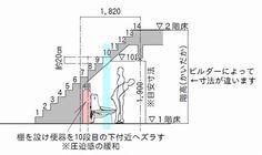 階段下トイレ で圧迫感なく使える高さを知りたい 階段 図面