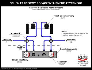 Peugeot Boxer Fuse Diagram